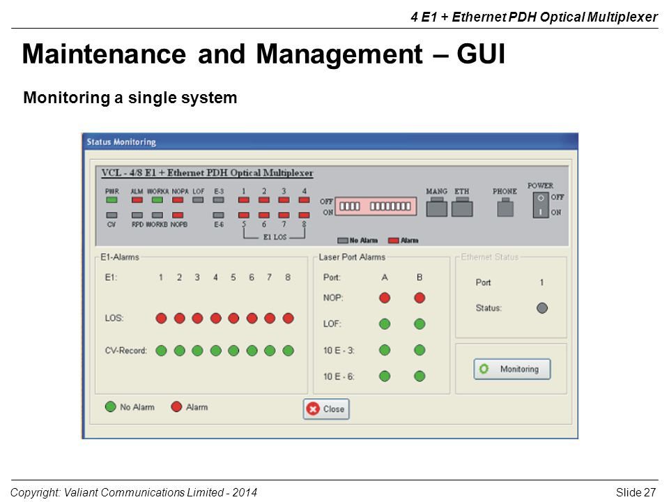 Slide 27Copyright: Valiant Communications Limited - 2014 4 E1 + Ethernet PDH Optical Multiplexer Maintenance and Management – GUI Monitoring a single