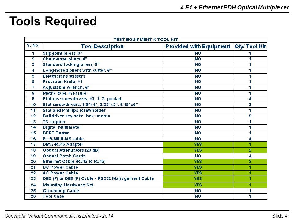 Slide 25Copyright: Valiant Communications Limited - 2014 4 E1 + Ethernet PDH Optical Multiplexer Maintenance and Management – CLI Commands