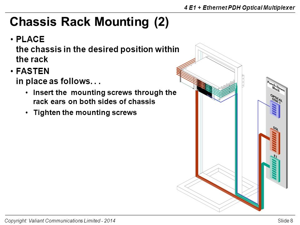 Slide 8Copyright: Valiant Communications Limited - 2014 4 E1 + Ethernet PDH Optical Multiplexer Chassis Rack Mounting (2) PLACE the chassis in the des