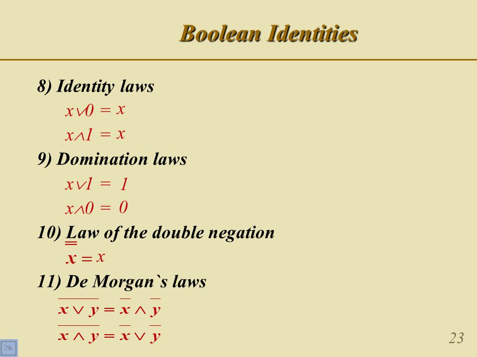 23 Boolean Identities 8) Identity laws x  0 = x  1 = 9) Domination laws x  1 = x  0 = 10) Law of the double negation 11) De Morgan`s laws x x 1 0 x