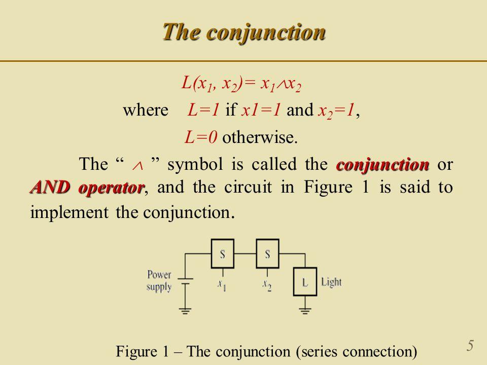 5 The conjunction L(x 1, x 2 )= x 1  x 2 where L=1 if x1=1 and x 2 =1, L=0 otherwise.