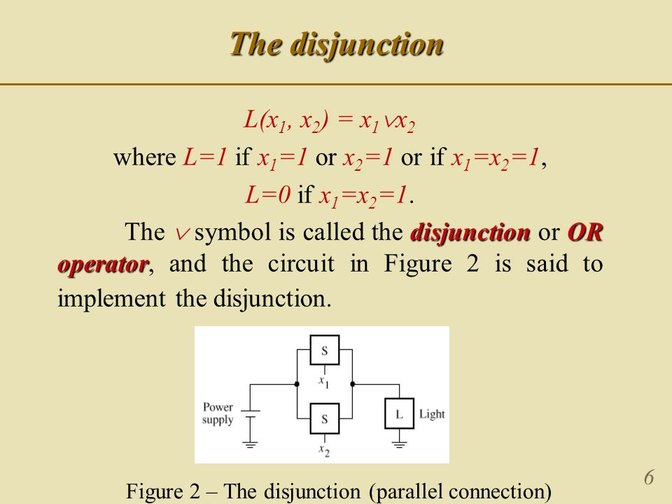 6 The disjunction L(x 1, x 2 ) = x 1  x 2 where L=1 if x 1 =1 or x 2 =1 or if x 1 =x 2 =1, L=0 if x 1 =x 2 =1. disjunctionOR operator The  symbol is