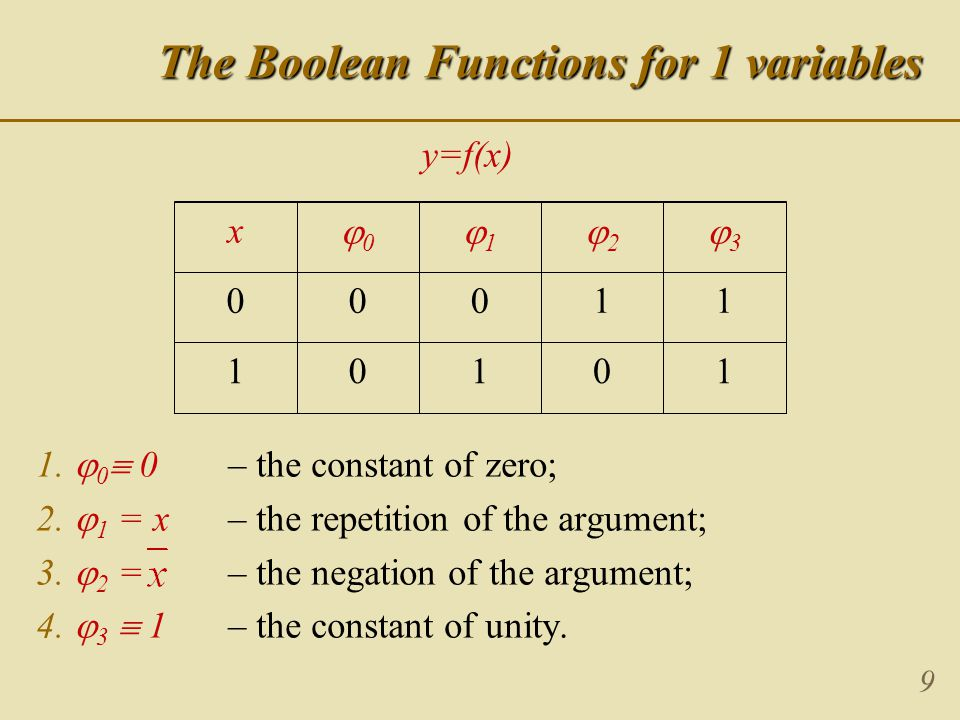 9 The Boolean Functions for 1 variables 1.  0  0 – the constant of zero; 2.