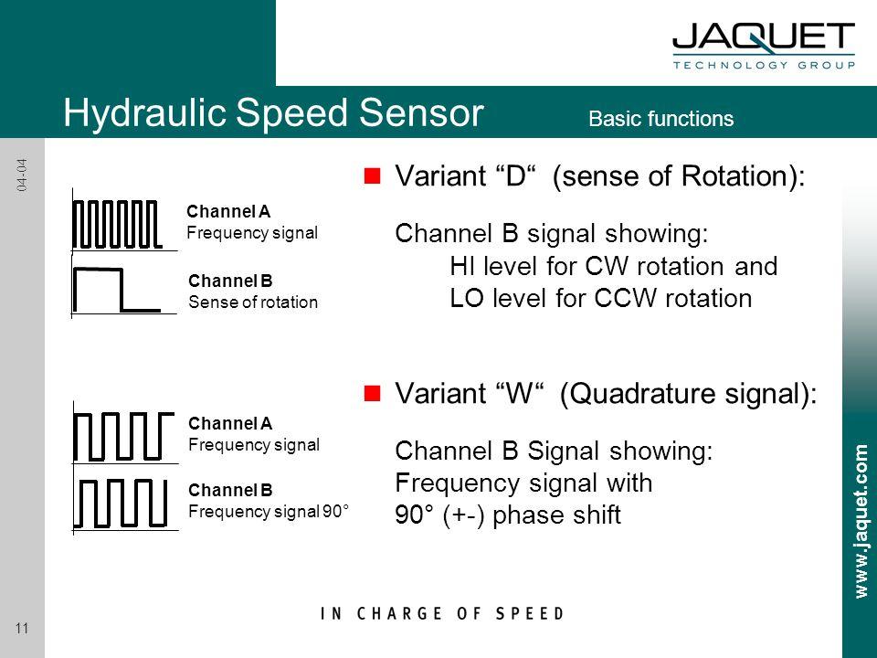 www.jaquet.com 11 04-04 n Variant D (sense of Rotation): Channel B signal showing: HI level for CW rotation and LO level for CCW rotation n Variant W (Quadrature signal): Channel B Signal showing: Frequency signal with 90° (+-) phase shift Channel A Frequency signal Channel B Sense of rotation Channel A Frequency signal Channel B Frequency signal 90° Hydraulic Speed Sensor Basic functions