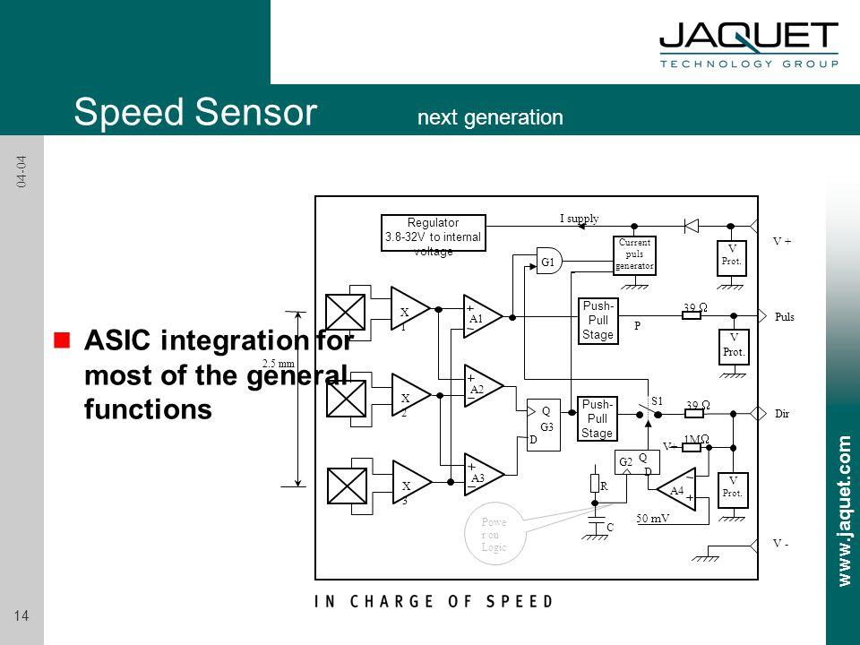 www.jaquet.com 14 04-04 V + V - Puls Dir 2.5 mm Regulator 3.8-32V to internal voltage Q D 39  V Prot.