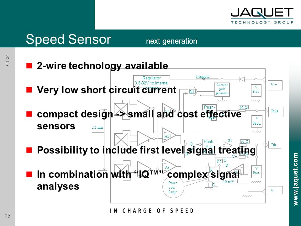 www.jaquet.com 15 04-04 Speed Sensor next generation n 2-wire technology available n Very low short circuit current n compact design -> small and cost