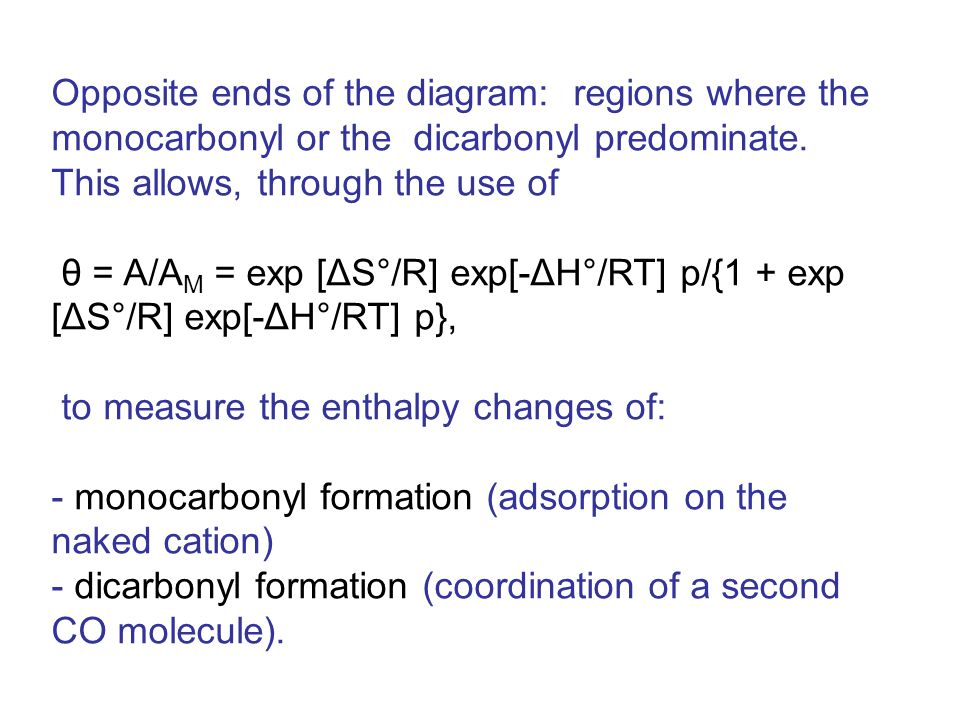 Opposite ends of the diagram: regions where the monocarbonyl or the dicarbonyl predominate.
