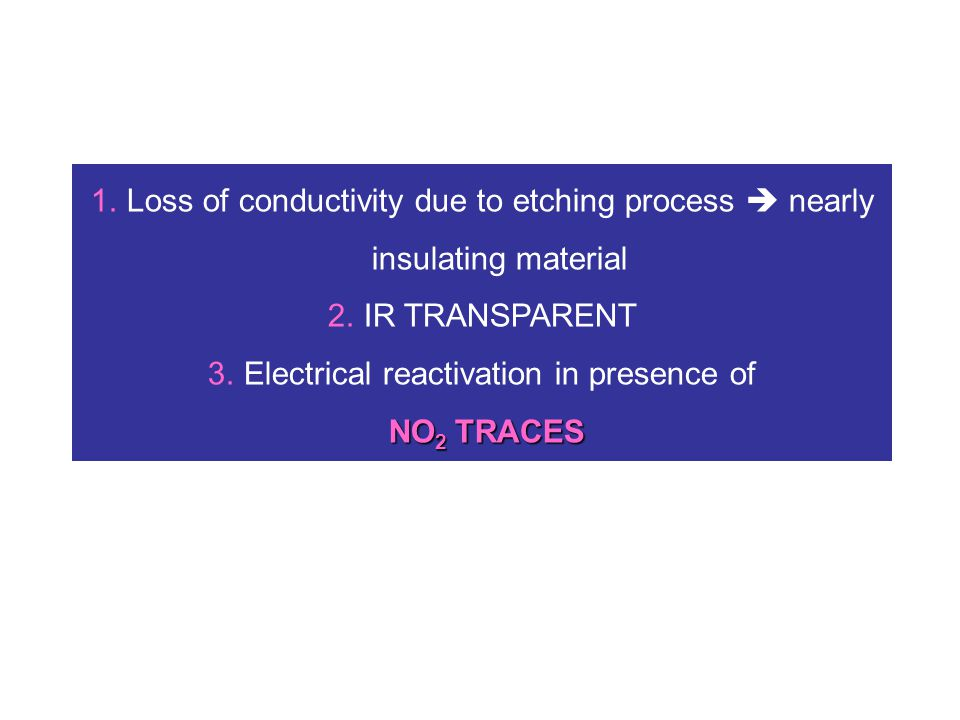 1.Loss of conductivity due to etching process  nearly insulating material 2.IR TRANSPARENT 3.Electrical reactivation in presence of NO 2 TRACES