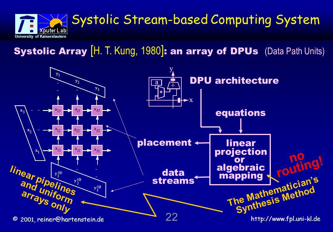 © 2001, reiner@hartenstein.de http://www.fpl.uni-kl.de University of Kaiserslautern 22 Systolic Stream-based Computing System Systolic Array [ H.