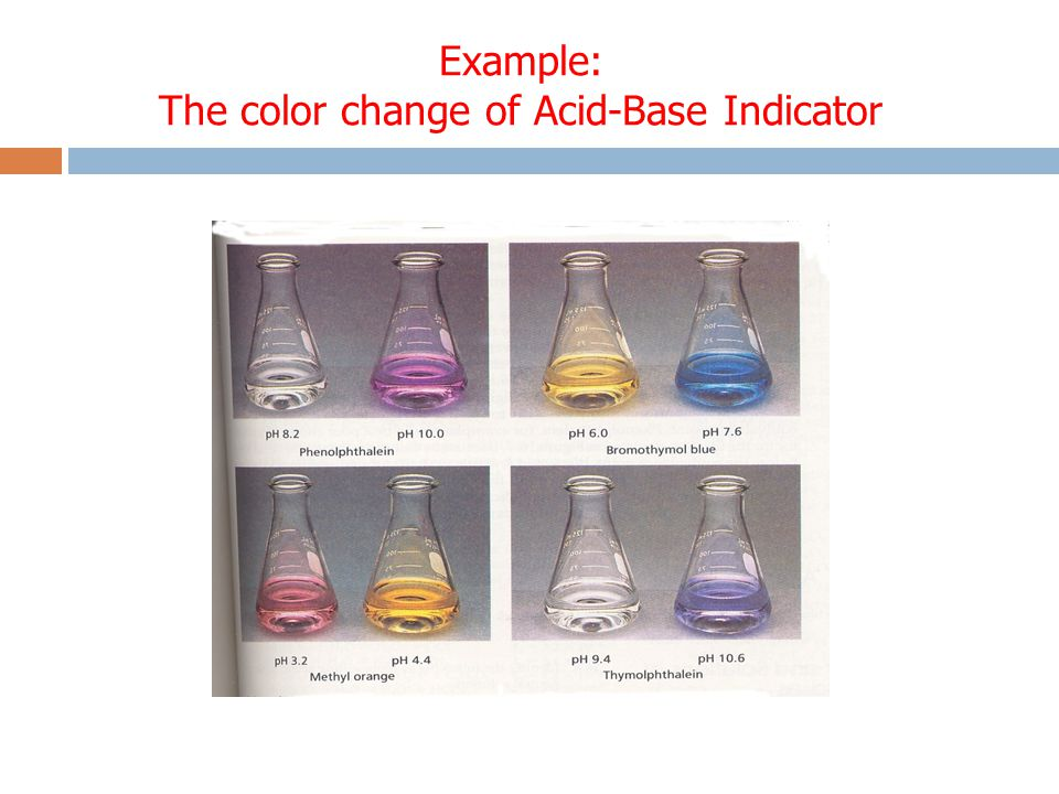 Contoh Perubahan Warna Indikator Asam-basa Example: The color change of Acid-Base Indicator