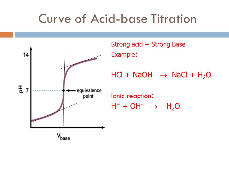 Curve of Acid-base Titration HCl + NaOH  NaCl + H 2 O Reaksi ionnya : H + + OH -  H 2 O Strong acid + Strong Base Example : HCl + NaOH  NaCl + H 2 O Ionic reaction : H + + OH -  H 2 O