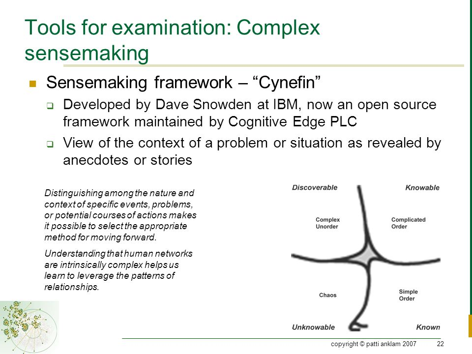copyright © patti anklam 200722 Tools for examination: Complex sensemaking Sensemaking framework – Cynefin  Developed by Dave Snowden at IBM, now an open source framework maintained by Cognitive Edge PLC  View of the context of a problem or situation as revealed by anecdotes or stories Distinguishing among the nature and context of specific events, problems, or potential courses of actions makes it possible to select the appropriate method for moving forward.