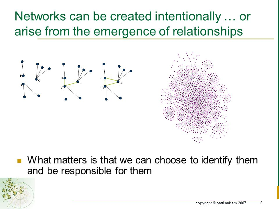 copyright © patti anklam 20076 Networks can be created intentionally … or arise from the emergence of relationships What matters is that we can choose to identify them and be responsible for them