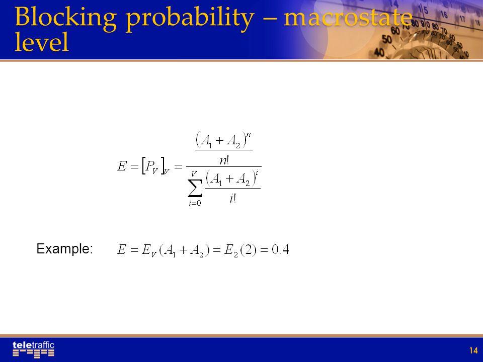 Blocking probability – macrostate level 14 Example: