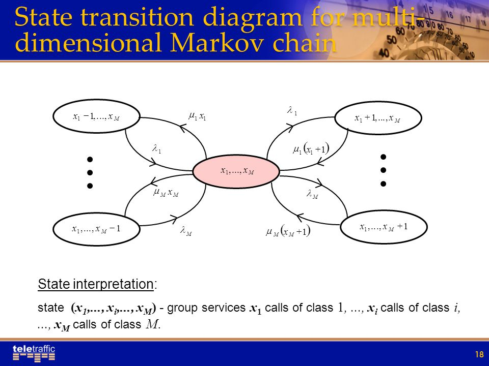 State transition diagram for multi- dimensional Markov chain 18 State interpretation: state (x 1,..., x i,..., x M ) - group services x 1 calls of cla