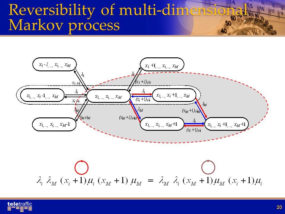 Reversibility of multi-dimensional Markov process 20