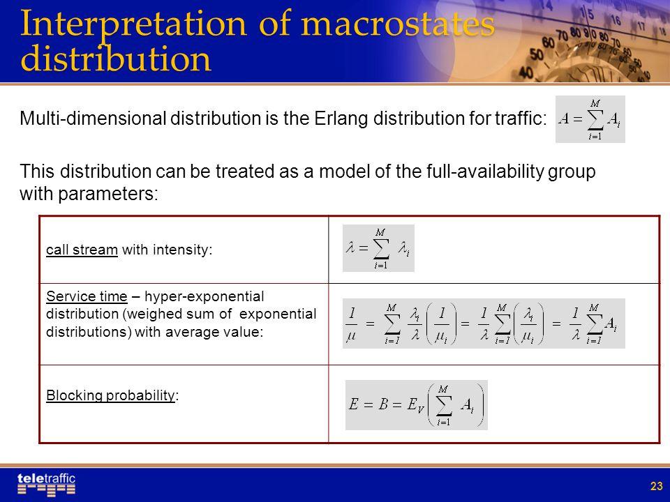 Interpretation of macrostates distribution 23 call stream with intensity: Service time – hyper-exponential distribution (weighed sum of exponential di