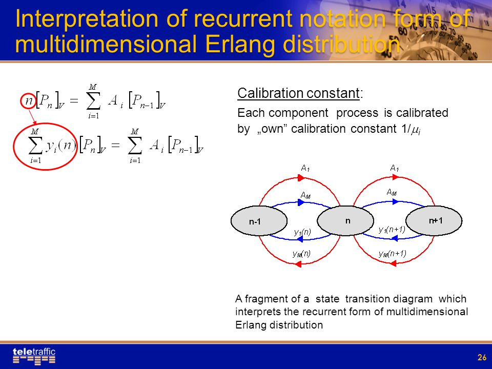 Interpretation of recurrent notation form of multidimensional Erlang distribution 26 A fragment of a state transition diagram which interprets the rec