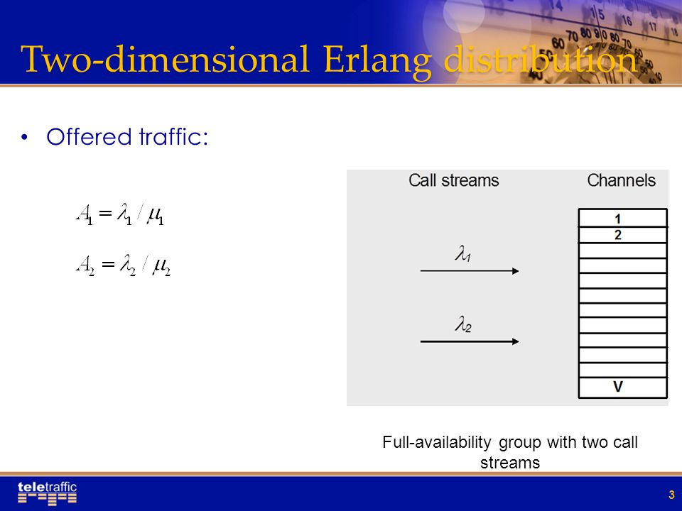 Two-dimensional Erlang distribution 3 Offered traffic: Full-availability group with two call streams