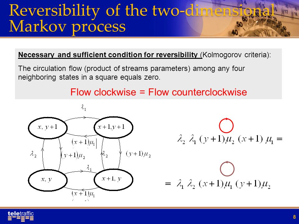 Reversibility of the two-dimensional Markov process 8 Necessary and sufficient condition for reversibility (Kolmogorov criteria): The circulation flow (product of streams parameters) among any four neighboring states in a square equals zero.