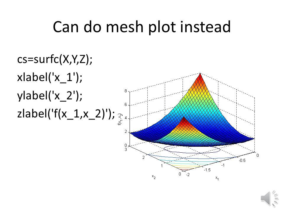 Example Plot and estimate minimum of In the range x=linspace(-2,0,40); y=linspace(0,3,40); [X,Y]=meshgrid(x,y); Z=2+X-Y+2*X.^2+2*X.*Y+Y.^2; cs=contour(X,Y,Z); clabel(cs); xlabel( x_1 );ylabel( x_2 );