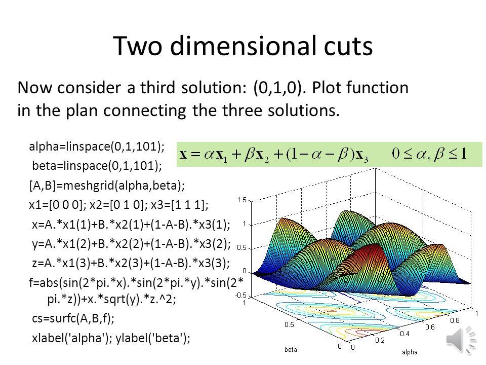 Line plot alpha=linspace(0,1,101); x1=[0 0 0]; x2=[1 1 1]; x=x2(1)*alpha+x1(1)*(1-alpha); y=x2(2)*alpha+x1(2)*(1-alpha); z=x2(3)*alpha+x1(3)*(1-alpha); f=abs(sin(2*pi.*x).*sin(2*pi.*y).*sin(2*pi.*z))+x.*sqrt(y).*z.^2; plot(alpha,f); xlabel( alpha );ylabel( f );