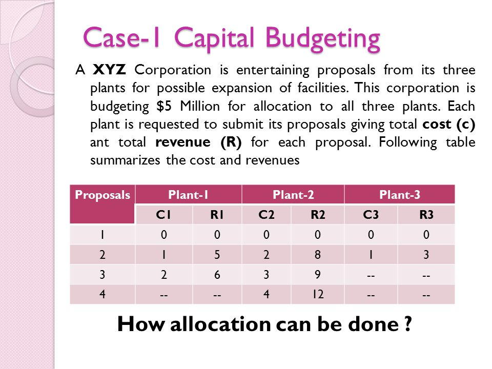 Case-1 Capital Budgeting A XYZ Corporation is entertaining proposals from its three plants for possible expansion of facilities. This corporation is b