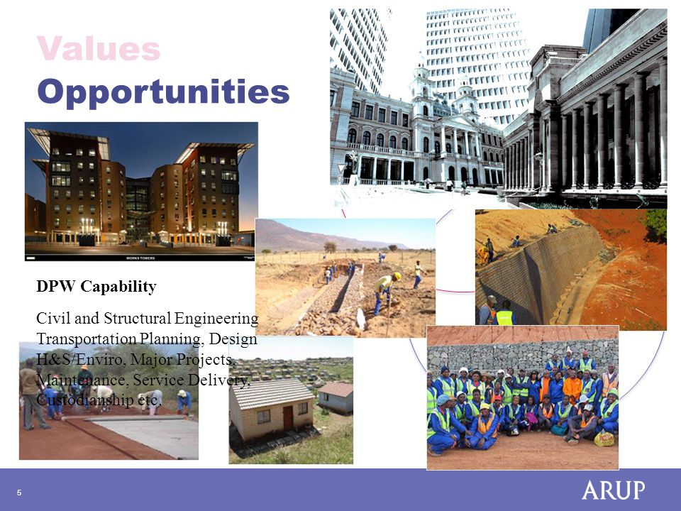 5 DPW Capability Values Opportunities Constraints Civil and Structural Engineering Transportation Planning, Design H&S/Enviro, Major Projects, Maintenance, Service Delivery, Custodianship etc.