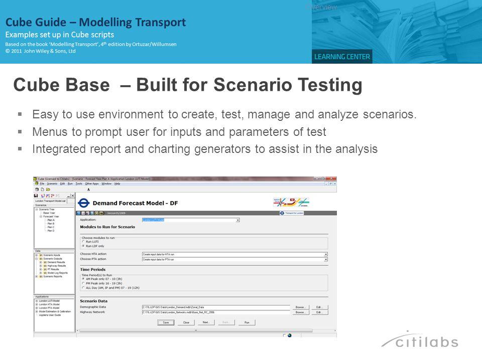 RUN PGM=MATRIX PRNFILE= C:\Modelling Transport_CG\APPLICATIONS\CHAPTER6\E6MAT01C.PRN , MSG= Example 6.2 - car, red and blue bus costs FILEO MATO[1] = C:\Modelling Transport_CG\Output\Chapter6\Costs_6_2_B.MAT , MO=1-3 NAME= Costs CAR Costs BLUE BUS Costs RED BUS FILEI MATI[1] = C:\Modelling Transport_CG\Input\Chapter6\Costs_6_2_B.DBF , PATTERN=IJM:V FIELDS=O D M COST PAR ZONES=2 FILLMW MW[1]=MI.1.1(3) ENDRUN BACK … Ch6-MSM: Ex6.2 – Multinomial Split