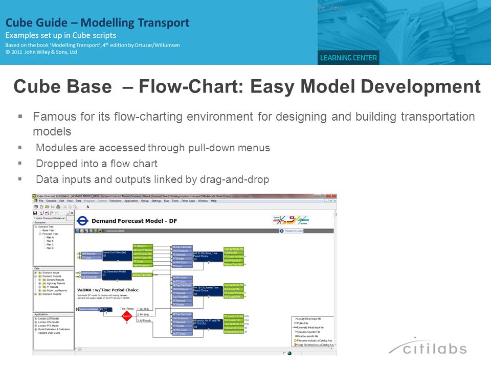 Overview Cube Base – A Transportation-GIS Built on ESRI  Only modeling system that comes with a complete transportation GIS built on ESRI's marketing leading GIS technology.