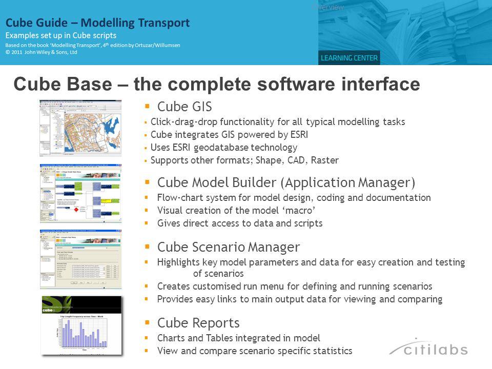 RUN PGM=MATRIX PRNFILE= C:\Modelling Transport_CG\APPLICATIONS\CHAPTER6\E6MAT01A.PRN , MSG= Example 6.2 - car and bus costs FILEO MATO[1] = C:\Modelling Transport_CG\Output\Chapter6\Costs_6_2_A.MAT , MO=1-2 NAME= Costs CAR Costs BUS FILEI MATI[1] = C:\Modelling Transport_CG\Input\Chapter6\Costs_6_2_A.DBF , PATTERN=IJM:V FIELDS=O D M COST PAR ZONES=2 FILLMW MW[1]=MI.1.1(2) ENDRUN Ch6-MSM: Ex6.3 – Hierarchical Multinomial Split BACK …