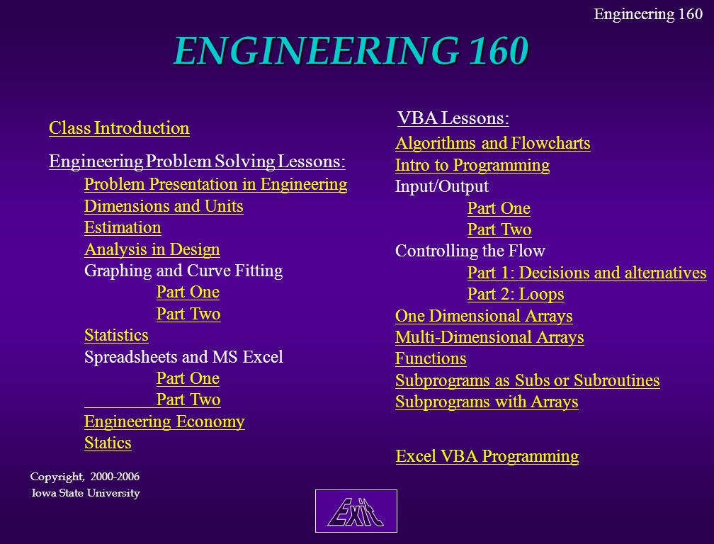 ENGINEERING 160 Algorithms and Flowcharts Intro to Programming Input/Output Part One Part Two Controlling the Flow Part 1: Decisions and alternatives