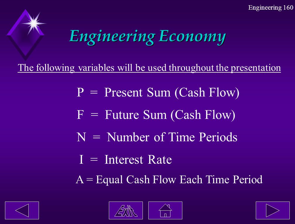 Engineering 160 Engineering Economy The following variables will be used throughout the presentation P = Present Sum (Cash Flow) F = Future Sum (Cash