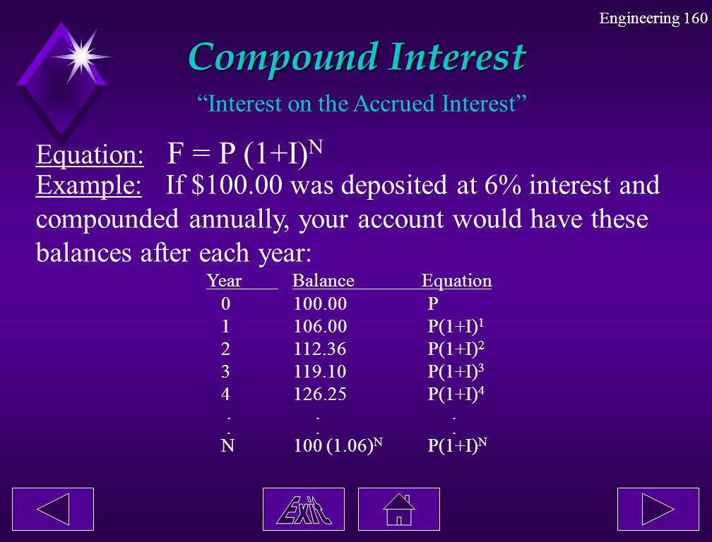 """Engineering 160 Compound Interest """"Interest on the Accrued Interest"""" Equation: F = P (1+I) N Example: If $100.00 was deposited at 6% interest and comp"""