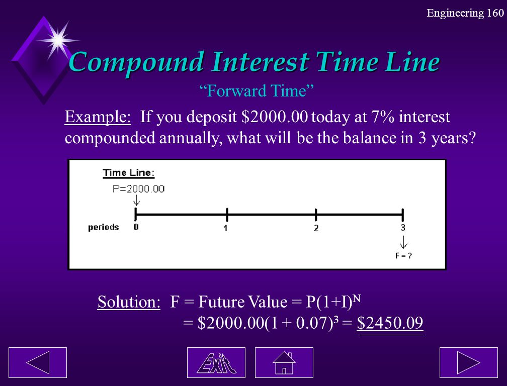 """Engineering 160 Compound Interest Time Line """"Forward Time"""" Example: If you deposit $2000.00 today at 7% interest compounded annually, what will be the"""