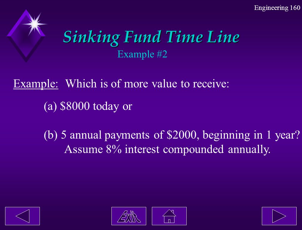 Engineering 160 Sinking Fund Time Line Example: Which is of more value to receive: (a) $8000 today or (b) 5 annual payments of $2000, beginning in 1 y