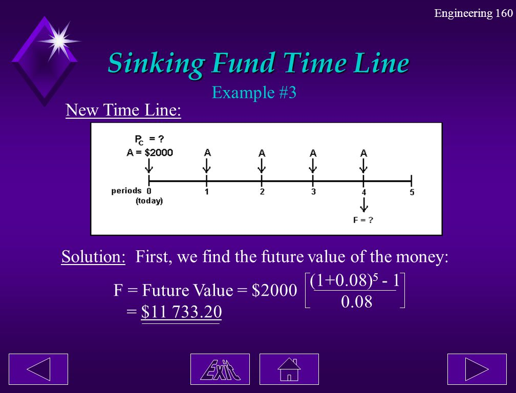Engineering 160 Sinking Fund Time Line Example #3 New Time Line: Solution: First, we find the future value of the money: F = Future Value = $2000 = $1