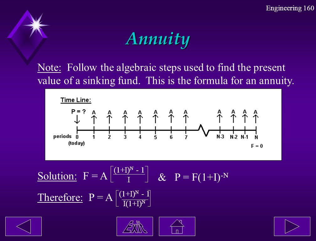 Engineering 160 Annuity Note: Follow the algebraic steps used to find the present value of a sinking fund. This is the formula for an annuity. Solutio