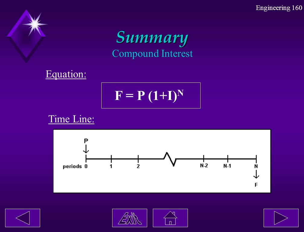 Engineering 160 Summary Compound Interest Equation: F = P (1+I) N Time Line: