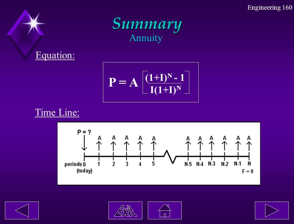 Engineering 160 Summary Annuity Equation: P = A (1+I) N - 1 I(1+I) N Time Line: