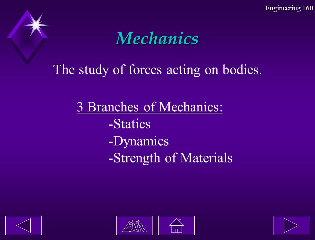 Engineering 160 Mechanics The study of forces acting on bodies. 3 Branches of Mechanics: -Statics -Dynamics -Strength of Materials