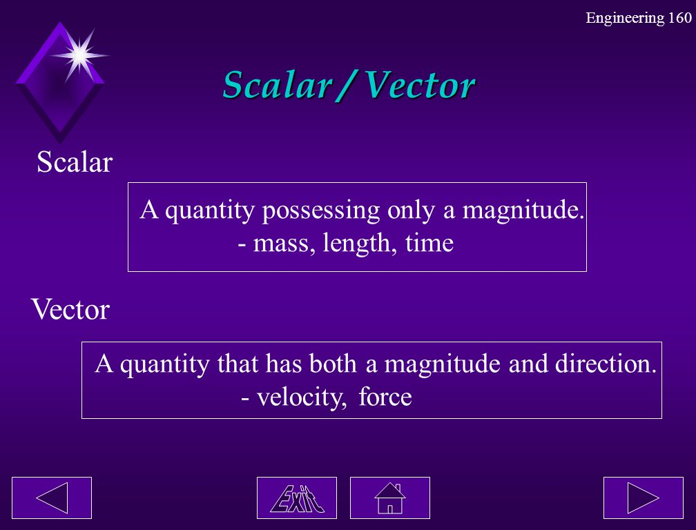 Engineering 160 Scalar / Vector Scalar A quantity possessing only a magnitude. - mass, length, time Vector A quantity that has both a magnitude and di