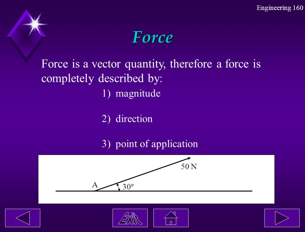 Engineering 160 Force Force is a vector quantity, therefore a force is completely described by: 1) magnitude 2) direction 3) point of application 30º