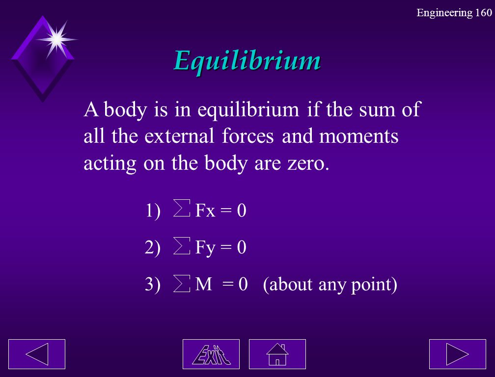 Engineering 160 Equilibrium A body is in equilibrium if the sum of all the external forces and moments acting on the body are zero. 1) Fx = 0 2) Fy =