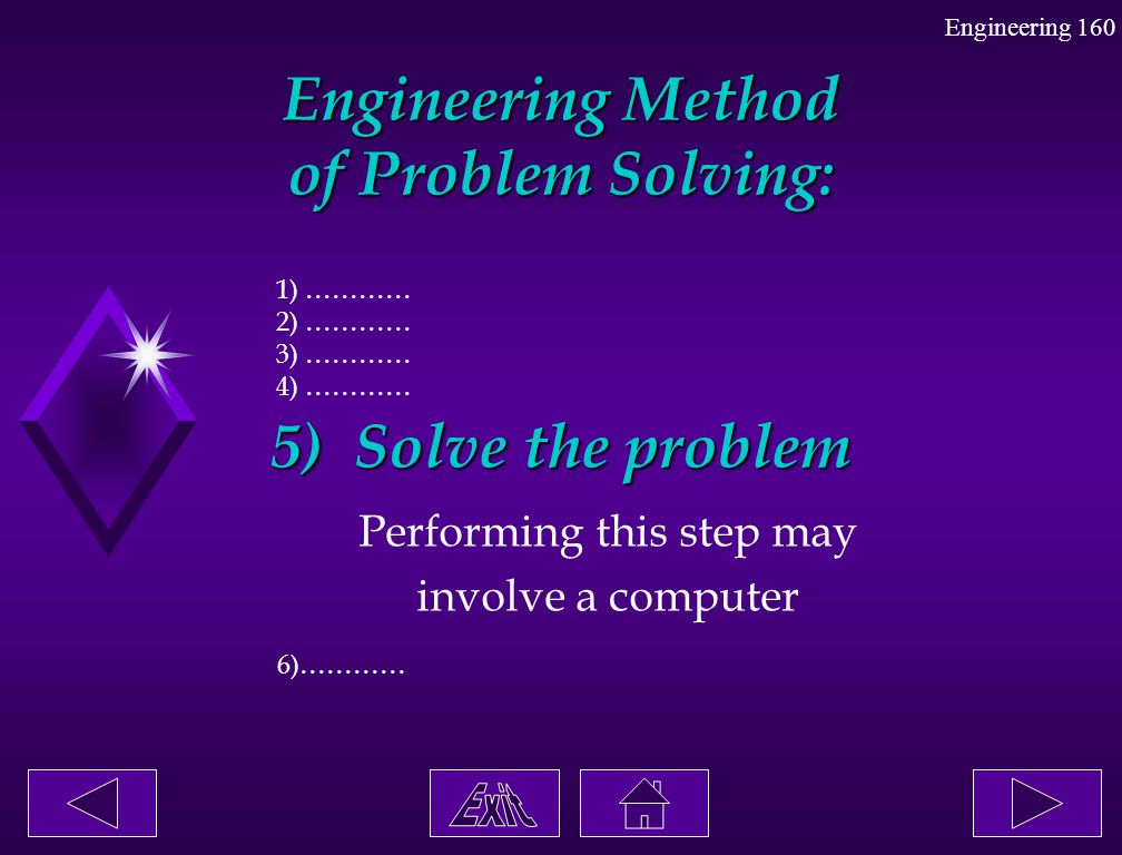 Engineering 160 5) Solve the problem Performing this step may involve a computer 1) ………… 2) ………… 3) ………… 4) ………… 6)………… Engineering Method of Problem