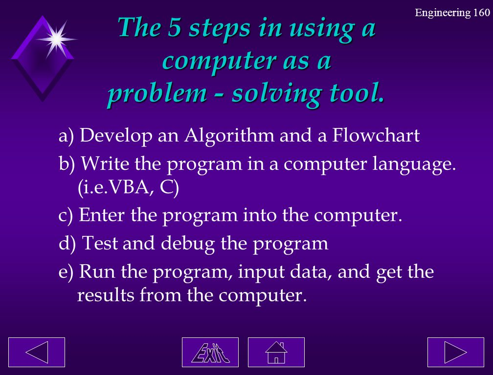 Engineering 160 The 5 steps in using a computer as a problem - solving tool. a) Develop an Algorithm and a Flowchart b) Write the program in a compute