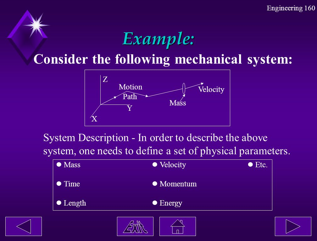 Engineering 160 Example: Consider the following mechanical system: Mass Velocity Motion Path Y X Z System Description - In order to describe the above