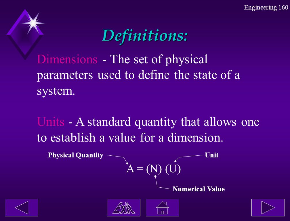 Engineering 160 Definitions: Dimensions - The set of physical parameters used to define the state of a system. Units - A standard quantity that allows