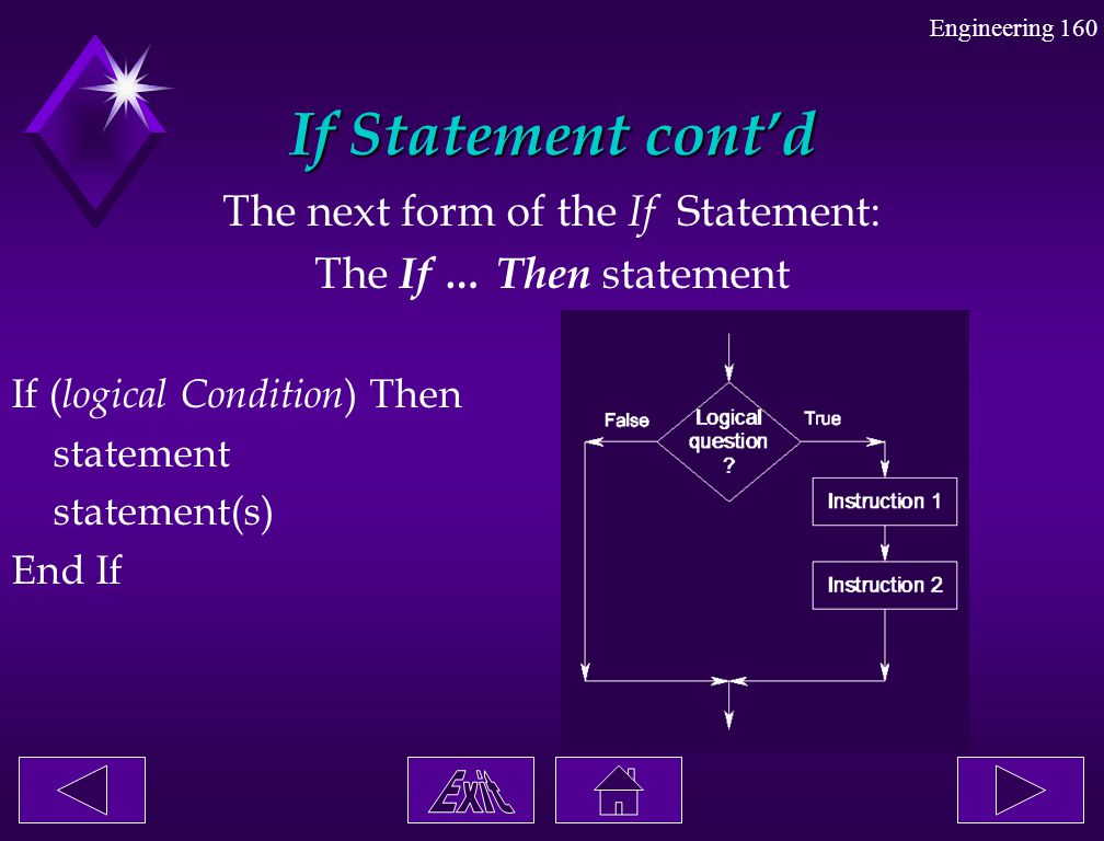 Engineering 160 If Statement cont'd The next form of the If Statement: The If … Then statement If ( logical Condition ) Then statement statement(s) En