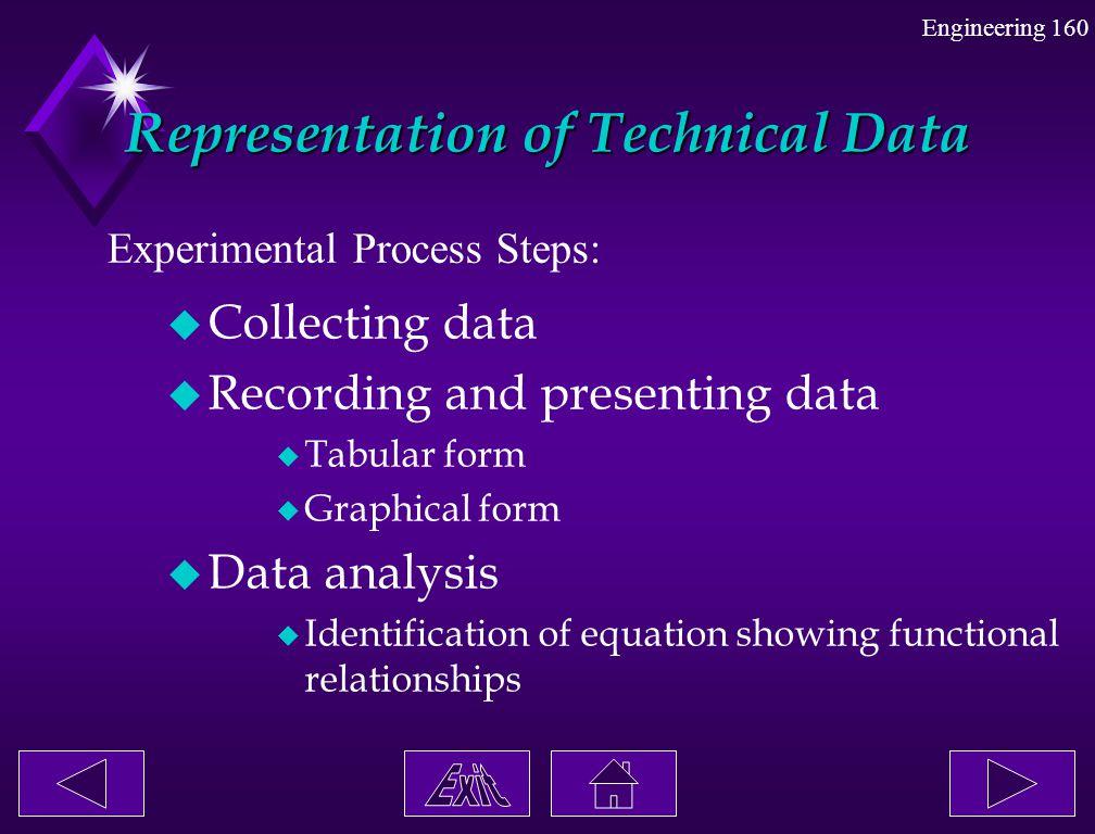 Engineering 160 Representation of Technical Data u Collecting data u Recording and presenting data u Tabular form u Graphical form u Data analysis u I
